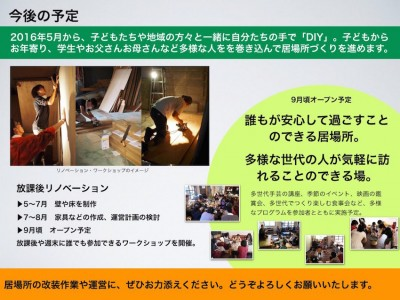 160421説明資料_居場所PJ.010