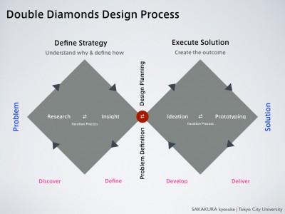 160610デザインプロセス.001